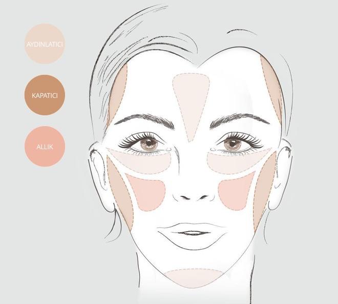 4biasc8ddui3iihf - kalp yüz Şekline uygun makyaj modelleri hakkında bilmen gereken her Şey