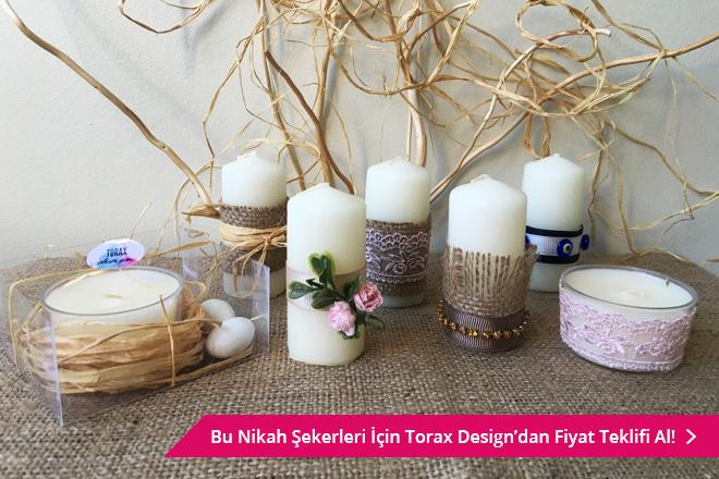 Torax Design