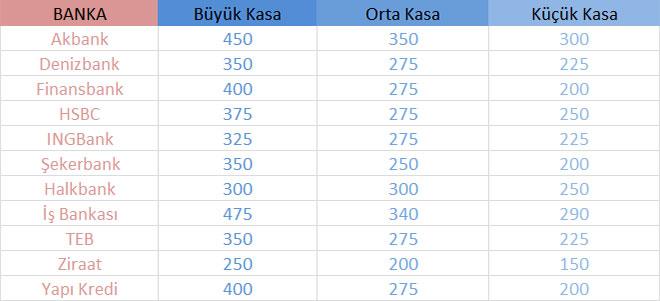 kasa_fiyatlari