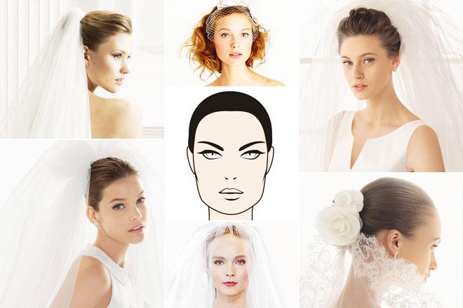 dikdortgen - yüz tipine göre duvak modelleri